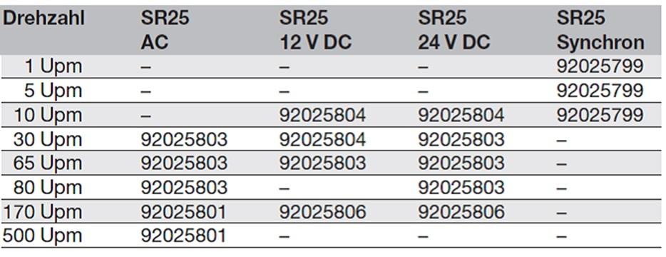 Rollenträger | 92025803 | SR25 - Metzger-Technik-Shop